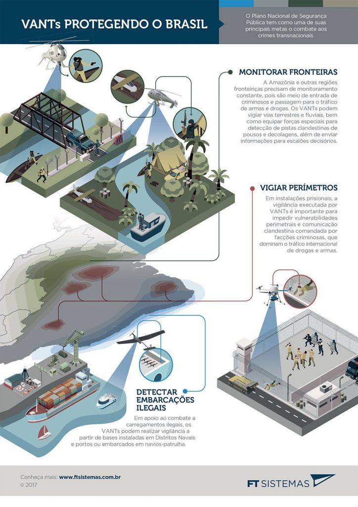 Infográfico - FT200FH (1)