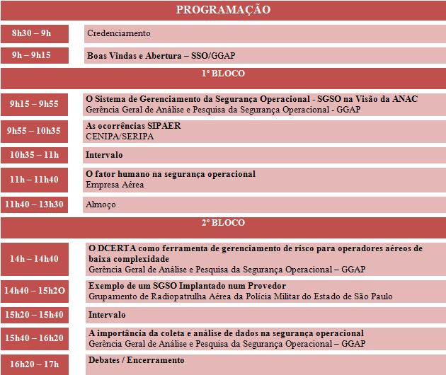 seminario_de_gerenciamento