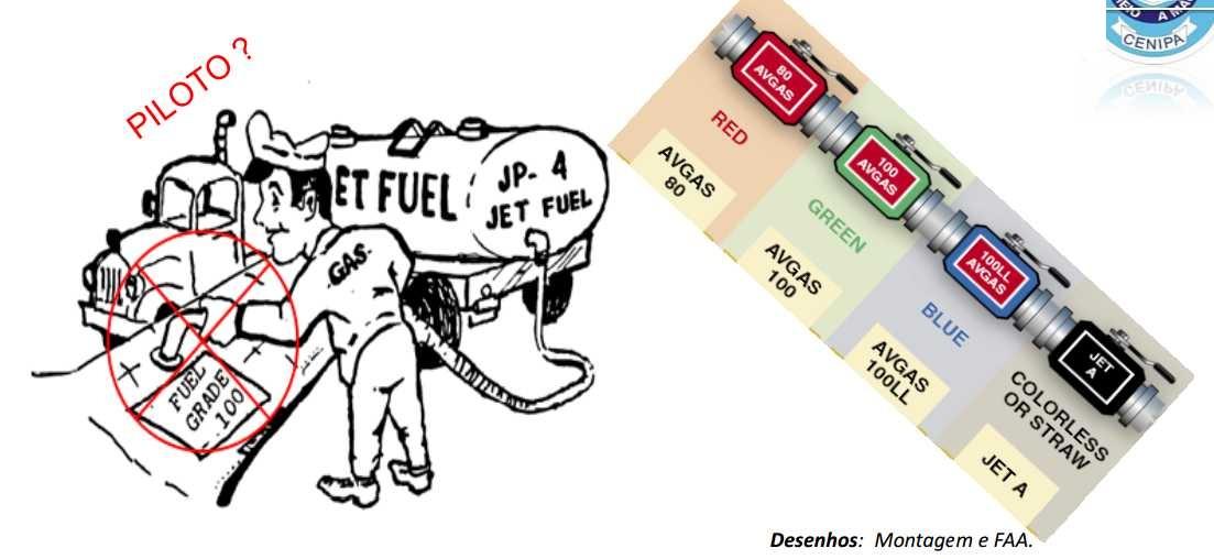 Combustível CENIPA1