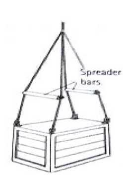 Utilização de barras estabilizadoras