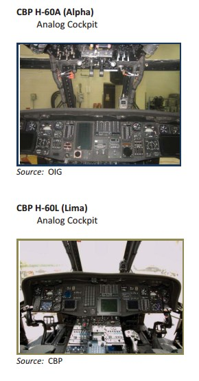 Comparativo dos cockpits