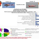 ARCANJOs_-Estatisticas-de-20-Jan-2010-a-14-Jul-2014_Missões-3000.jpg