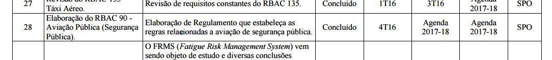 RBAC 90 - 2017