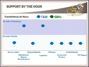 6 - TRANSF RISCO2