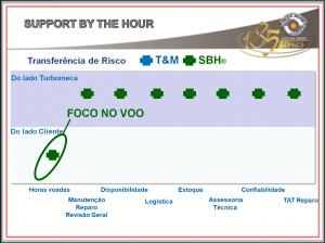 7 - TRANSF RISCO