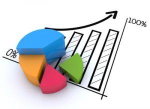 gestão-de-indicadores
