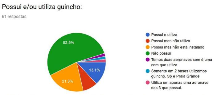 Pesquisa Guincho