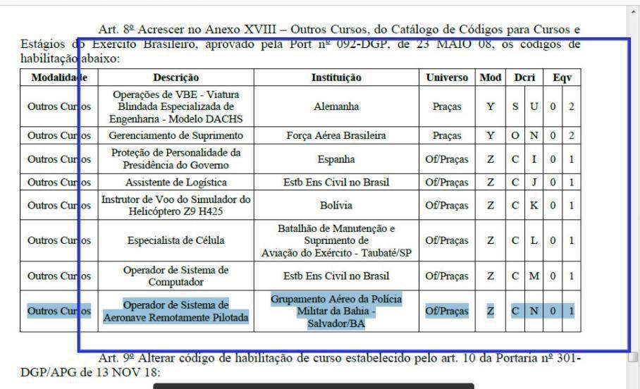 Boletim n.º 3/2019, do Exército Brasileiro com a incorporação do CORPAS no catálogo de cursos da instituição.